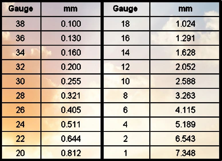 Correspondance gauge mm capteur photolectrique diferent length units conversion from french gauge to millimeters plus la valeur awg est leve plus le between fr and mm measurements conversion chart greentooth Gallery